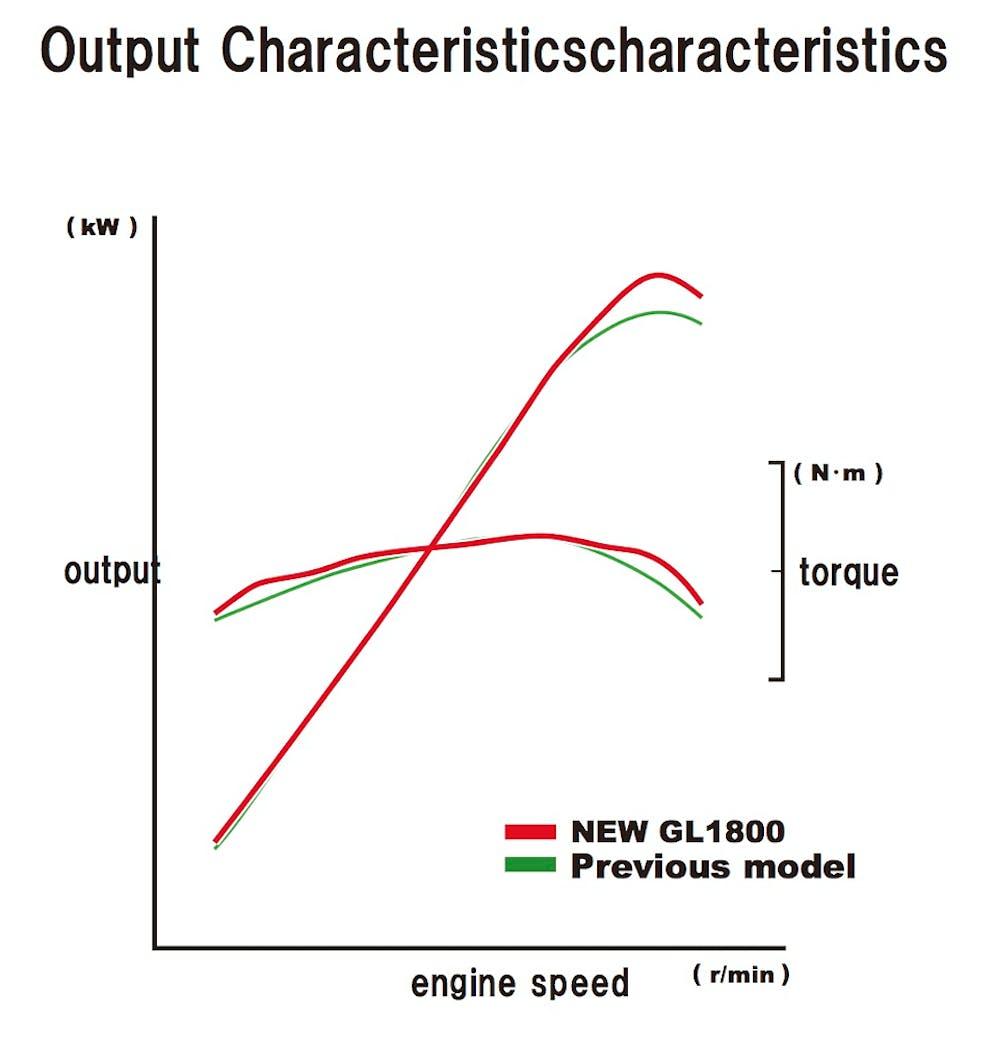 Cool Gl1800 Headset Wiring Diagram Wiring Library Wiring 101 Archstreekradiomeanderfmnl