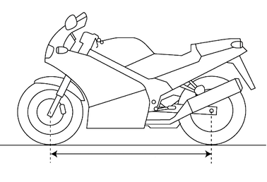 How To Read A Motorcycle Spec Sheet Revzilla